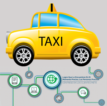 Analogía del Taxi vs Marketing Digital